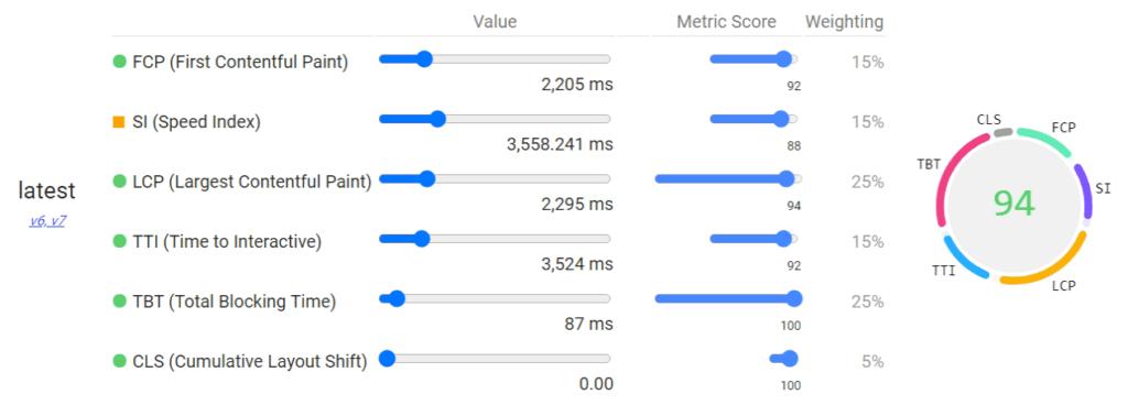 web.devでの測定データ